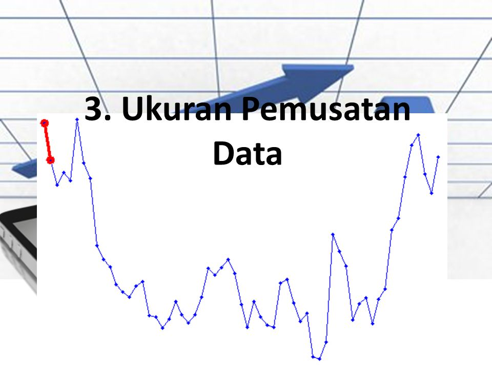 3. Ukuran Pemusatan Data 1KLIK AJA