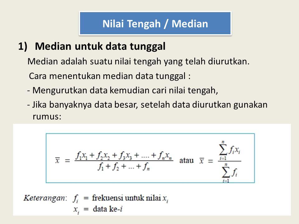 Median untuk data tunggal