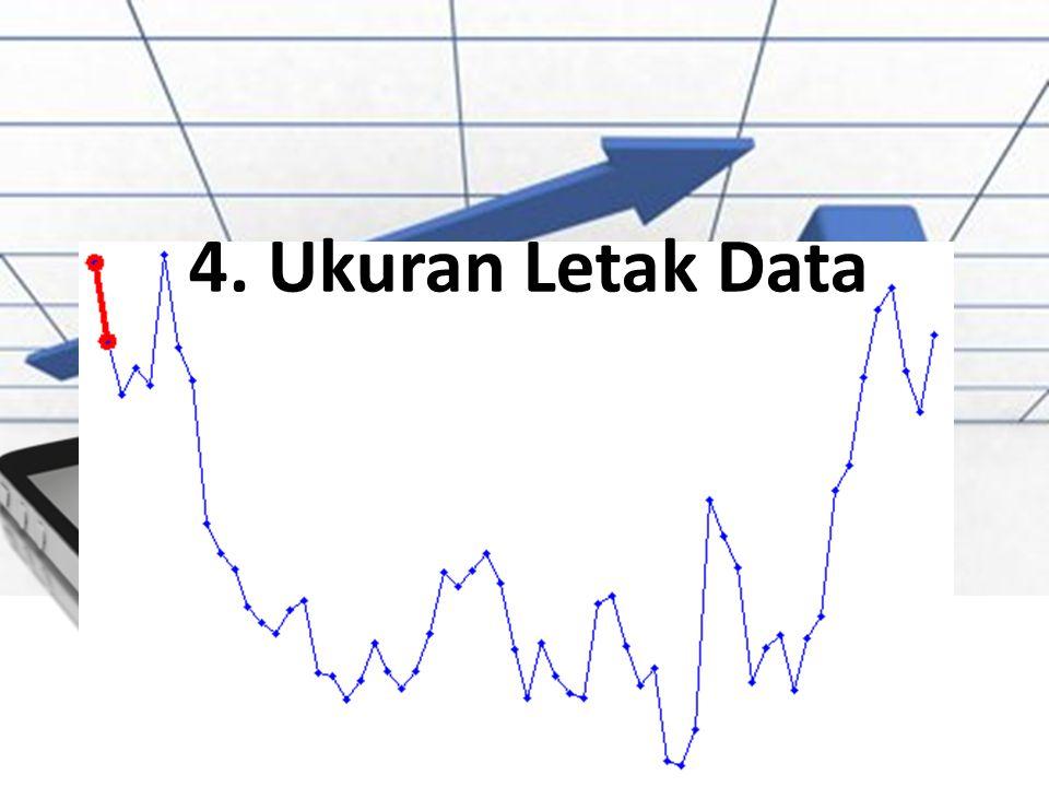 4. Ukuran Letak Data 1KLIK AJA