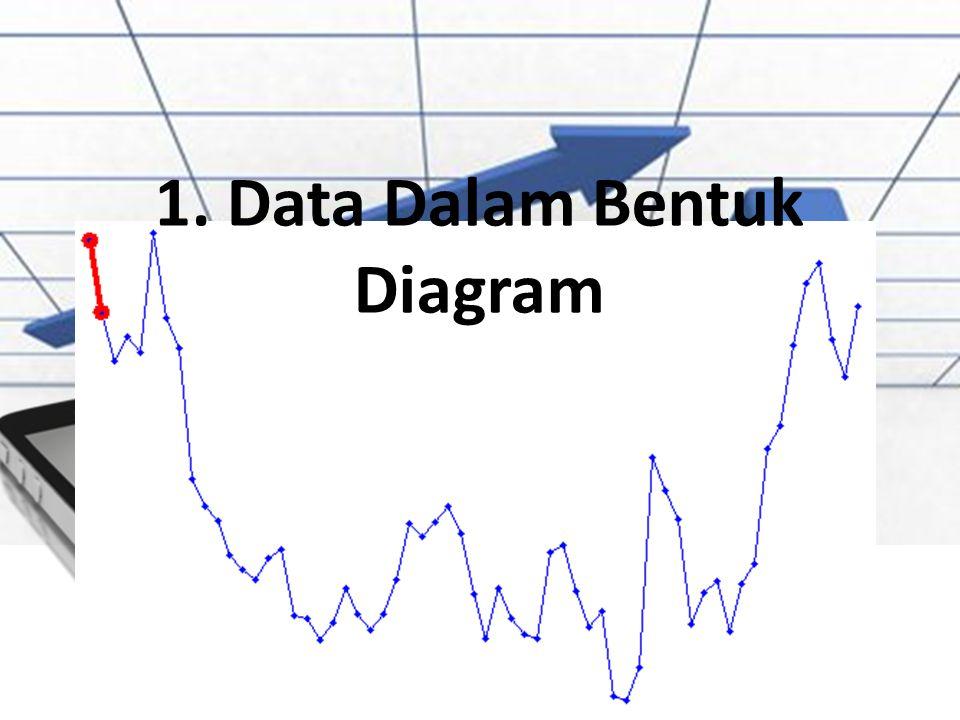 1. Data Dalam Bentuk Diagram