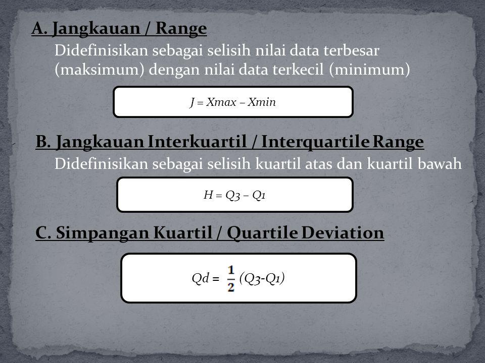 B. Jangkauan Interkuartil / Interquartile Range