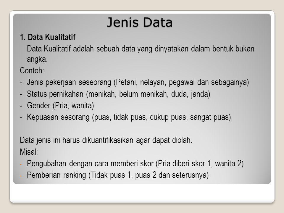 Jenis Data 1. Data Kualitatif