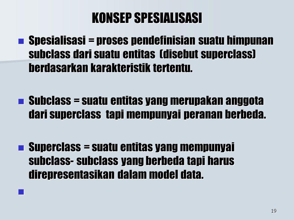 KONSEP SPESIALISASI