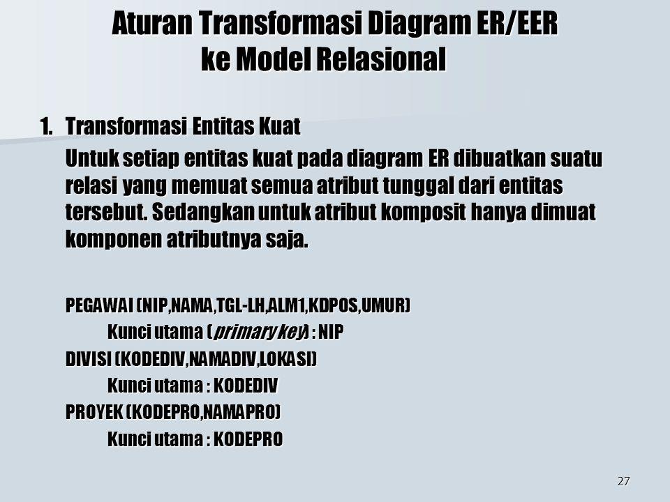 Aturan Transformasi Diagram ER/EER ke Model Relasional