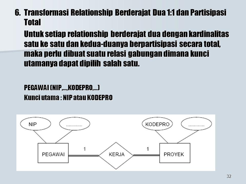 6. Transformasi Relationship Berderajat Dua 1:1 dan Partisipasi Total