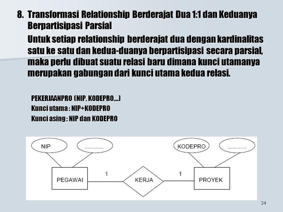 8. Transformasi Relationship Berderajat Dua 1:1 dan Keduanya Berpartisipasi Parsial