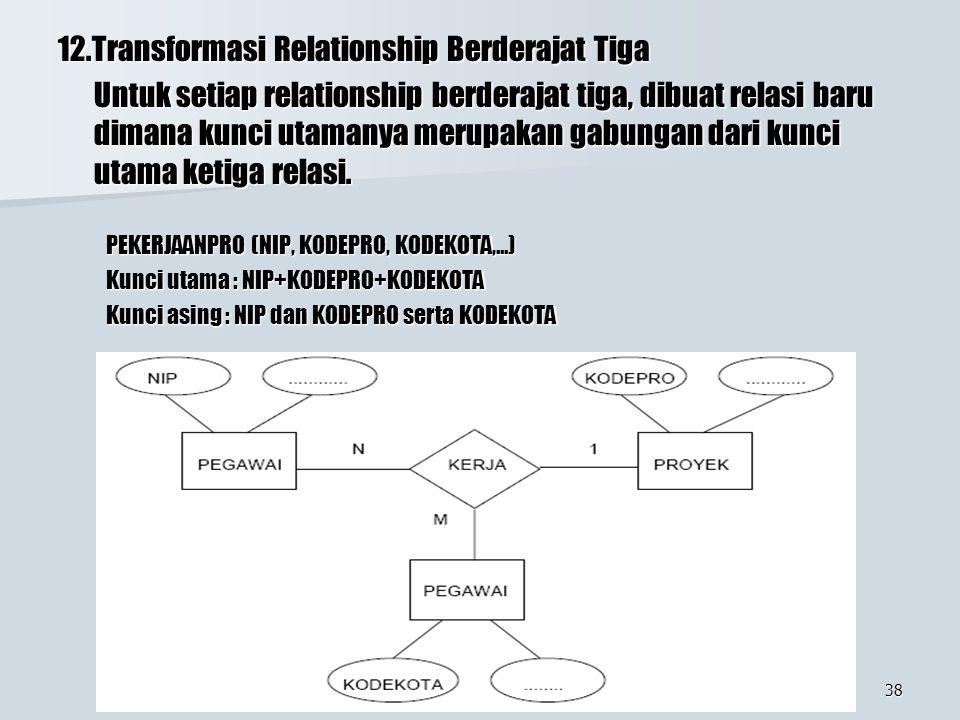12.Transformasi Relationship Berderajat Tiga