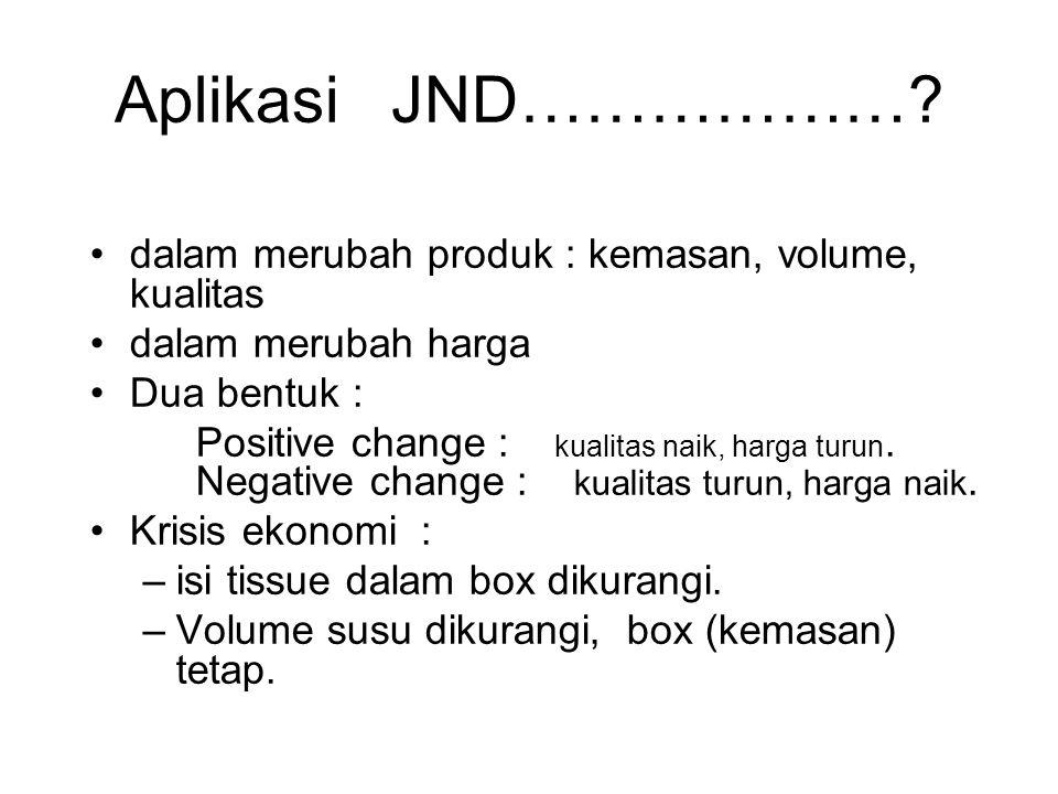 Aplikasi JND……………… dalam merubah produk : kemasan, volume, kualitas
