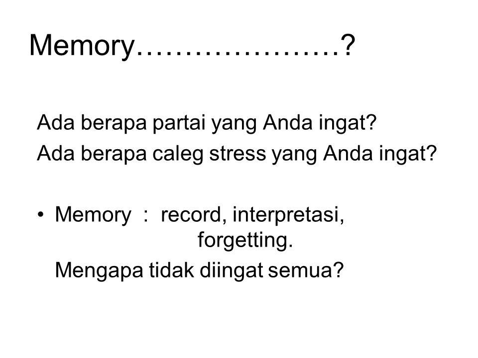 Memory………………… Ada berapa partai yang Anda ingat