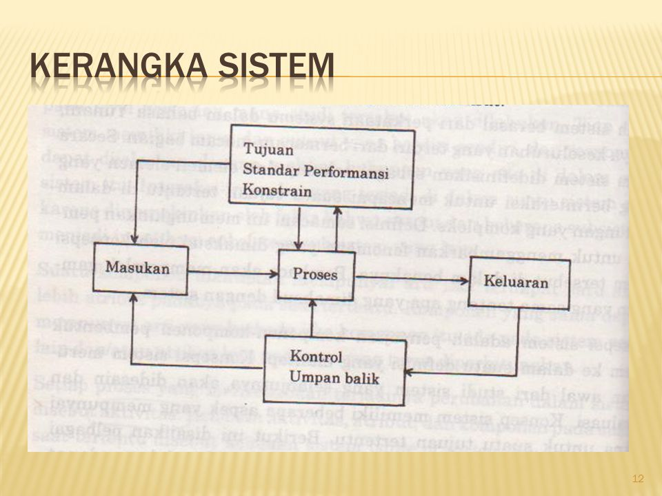 Kerangka Sistem
