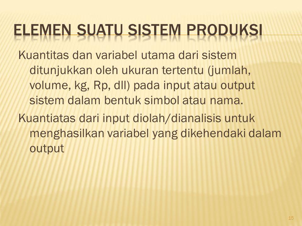 Elemen Suatu Sistem Produksi
