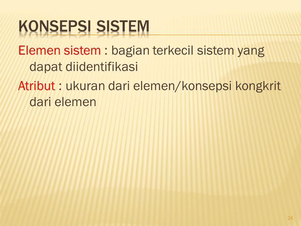 Konsepsi Sistem Elemen sistem : bagian terkecil sistem yang dapat diidentifikasi Atribut : ukuran dari elemen/konsepsi kongkrit dari elemen