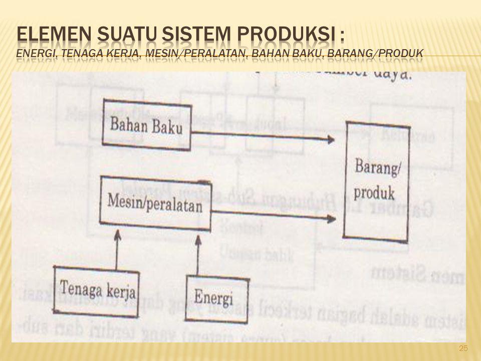 Elemen suatu sistem produksi : energi, tenaga kerja, mesin/peralatan, bahan baku, barang/produk