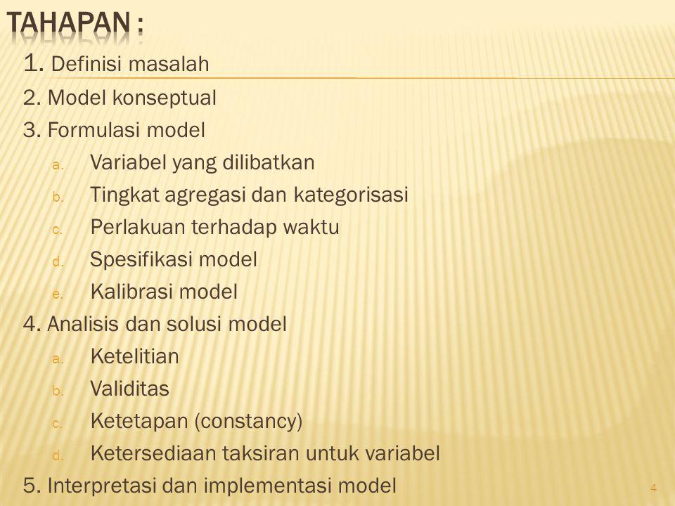 Tahapan : 1. Definisi masalah 2. Model konseptual 3. Formulasi model