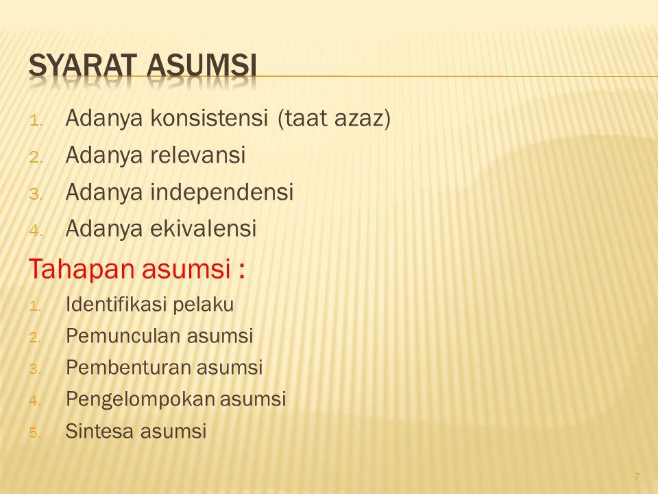 Syarat asumsi Tahapan asumsi : Adanya konsistensi (taat azaz)