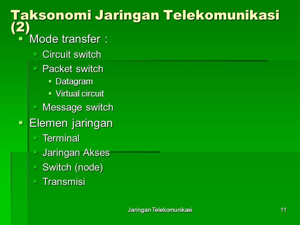 Taksonomi Jaringan Telekomunikasi (2)