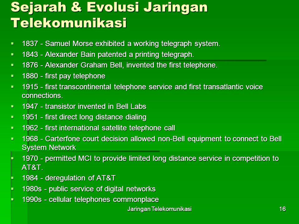 Sejarah & Evolusi Jaringan Telekomunikasi