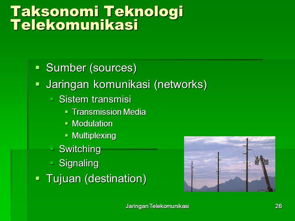 Taksonomi Teknologi Telekomunikasi