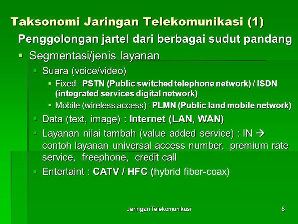 Taksonomi Jaringan Telekomunikasi (1)