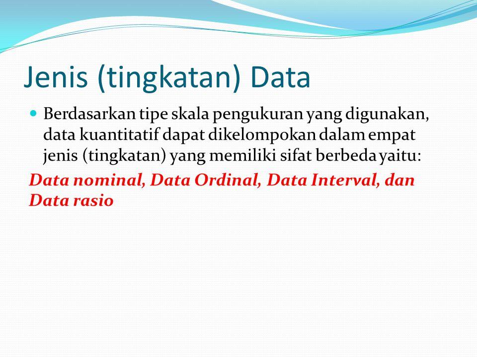 Jenis (tingkatan) Data
