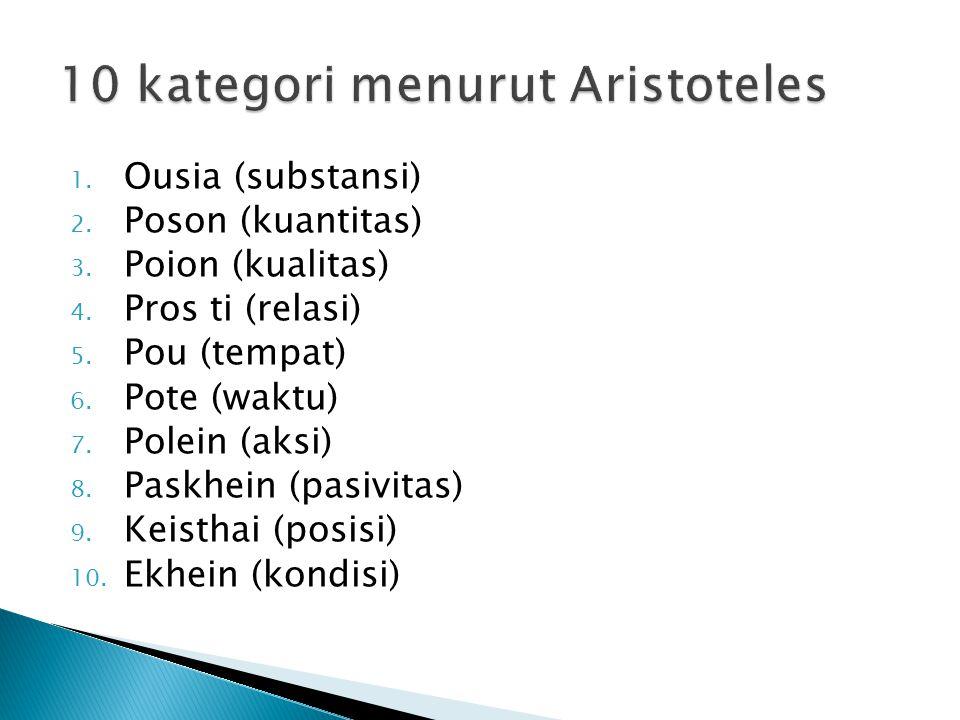 10 kategori menurut Aristoteles