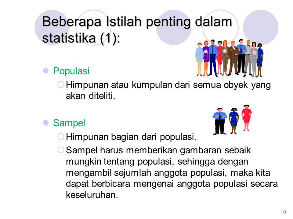 Beberapa Istilah penting dalam statistika (1):
