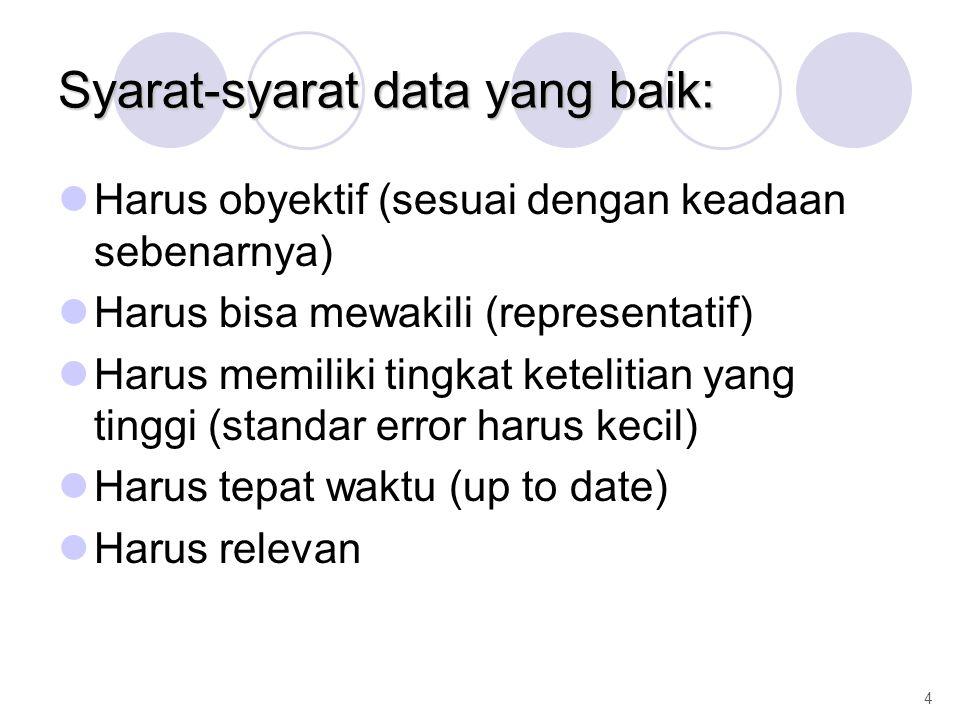Syarat-syarat data yang baik: