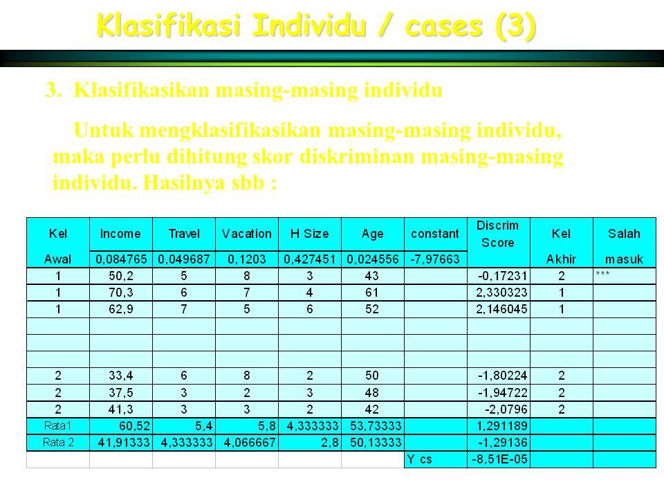 Klasifikasi Individu / cases (3)