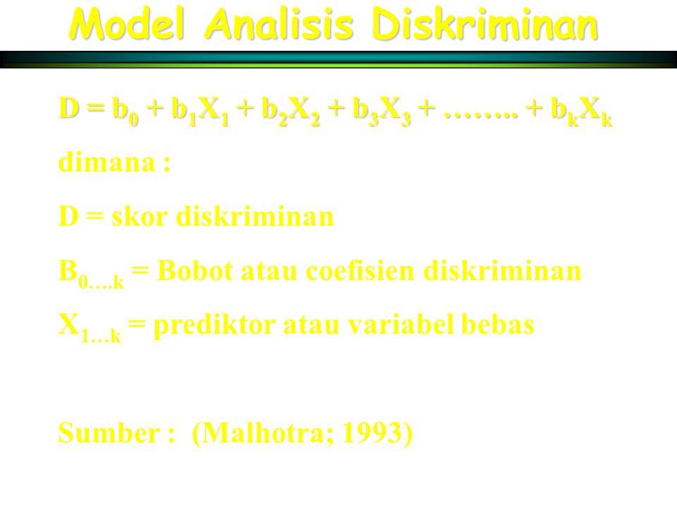 Model Analisis Diskriminan