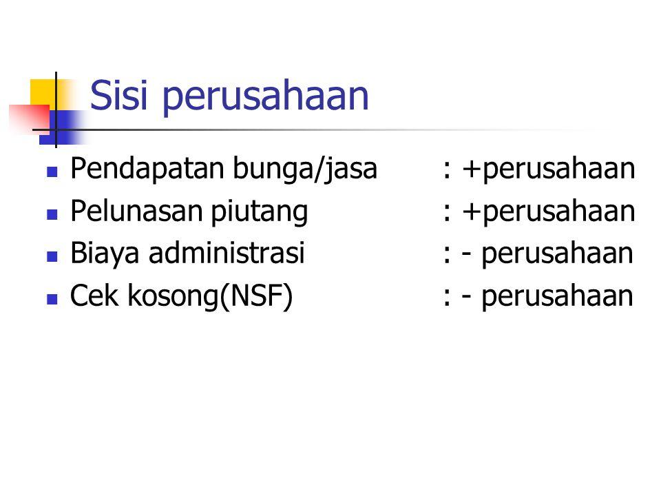 Sisi perusahaan Pendapatan bunga/jasa : +perusahaan