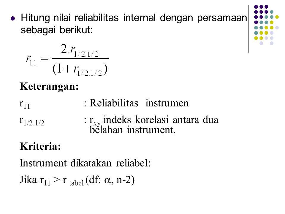 r11 : Reliabilitas instrumen