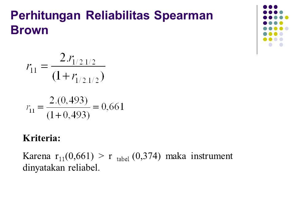 Perhitungan Reliabilitas Spearman Brown