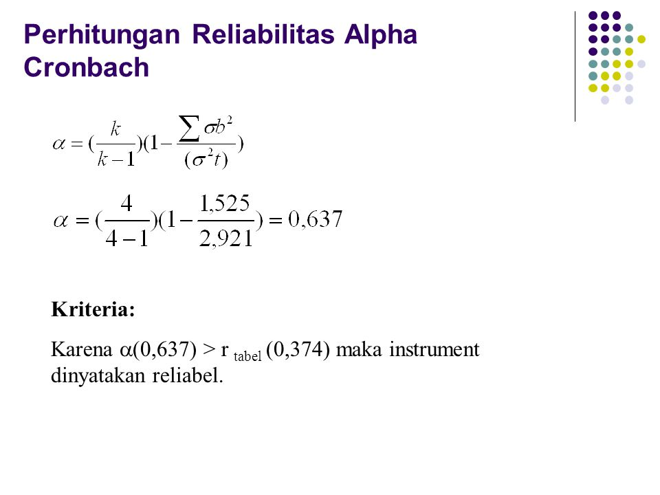 Perhitungan Reliabilitas Alpha Cronbach