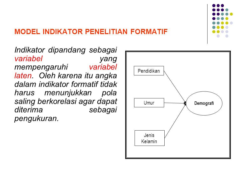 MODEL INDIKATOR PENELITIAN FORMATIF