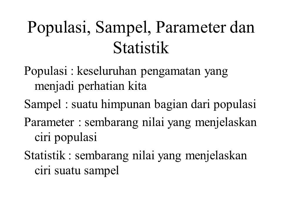 Populasi, Sampel, Parameter dan Statistik