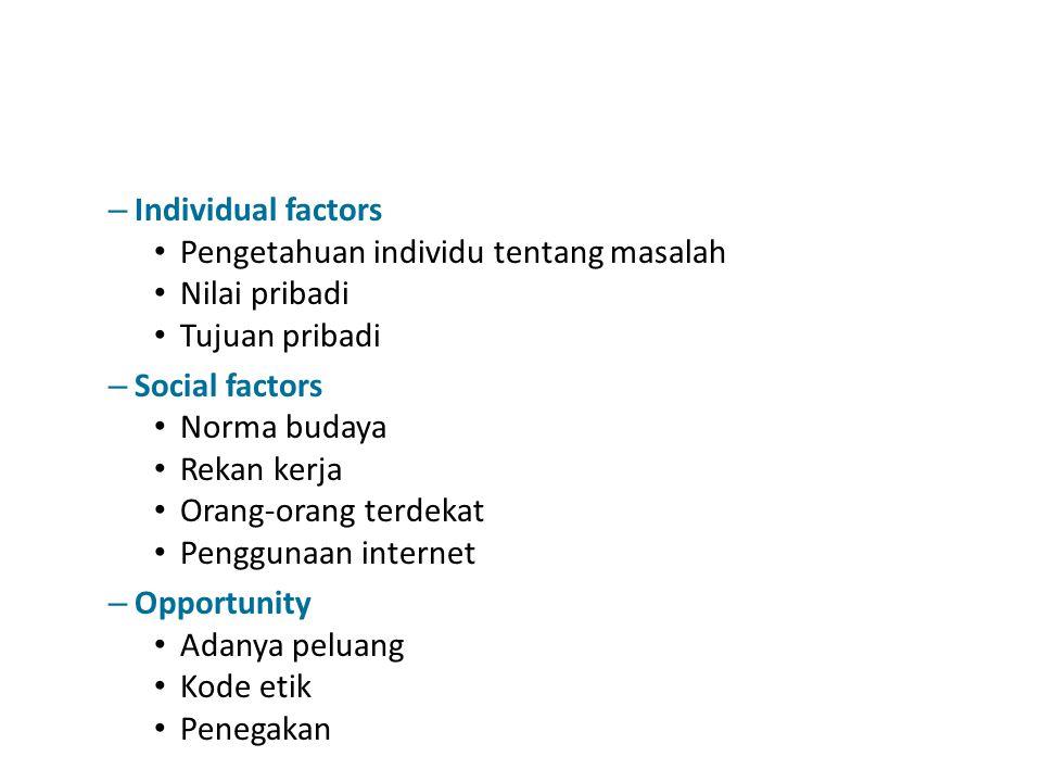 Individual factors Pengetahuan individu tentang masalah. Nilai pribadi. Tujuan pribadi. Social factors.