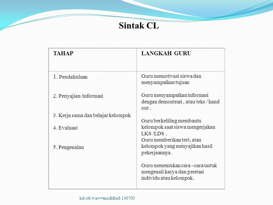 Sintak CL TAHAP LANGKAH GURU 1. Pendahuluan
