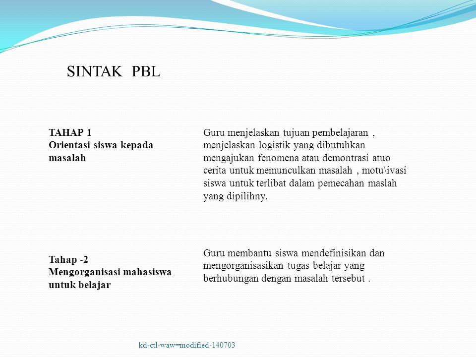 SINTAK PBL TAHAP 1 Orientasi siswa kepada masalah Tahap -2