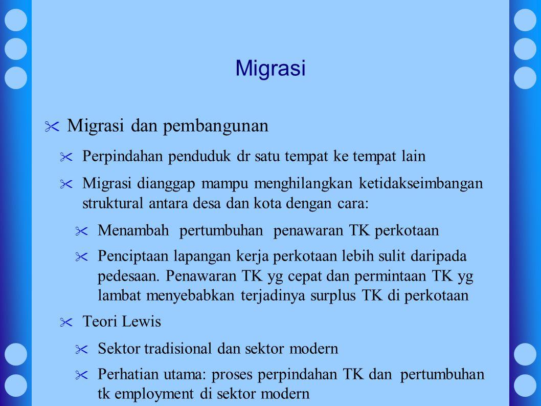 Migrasi Migrasi dan pembangunan