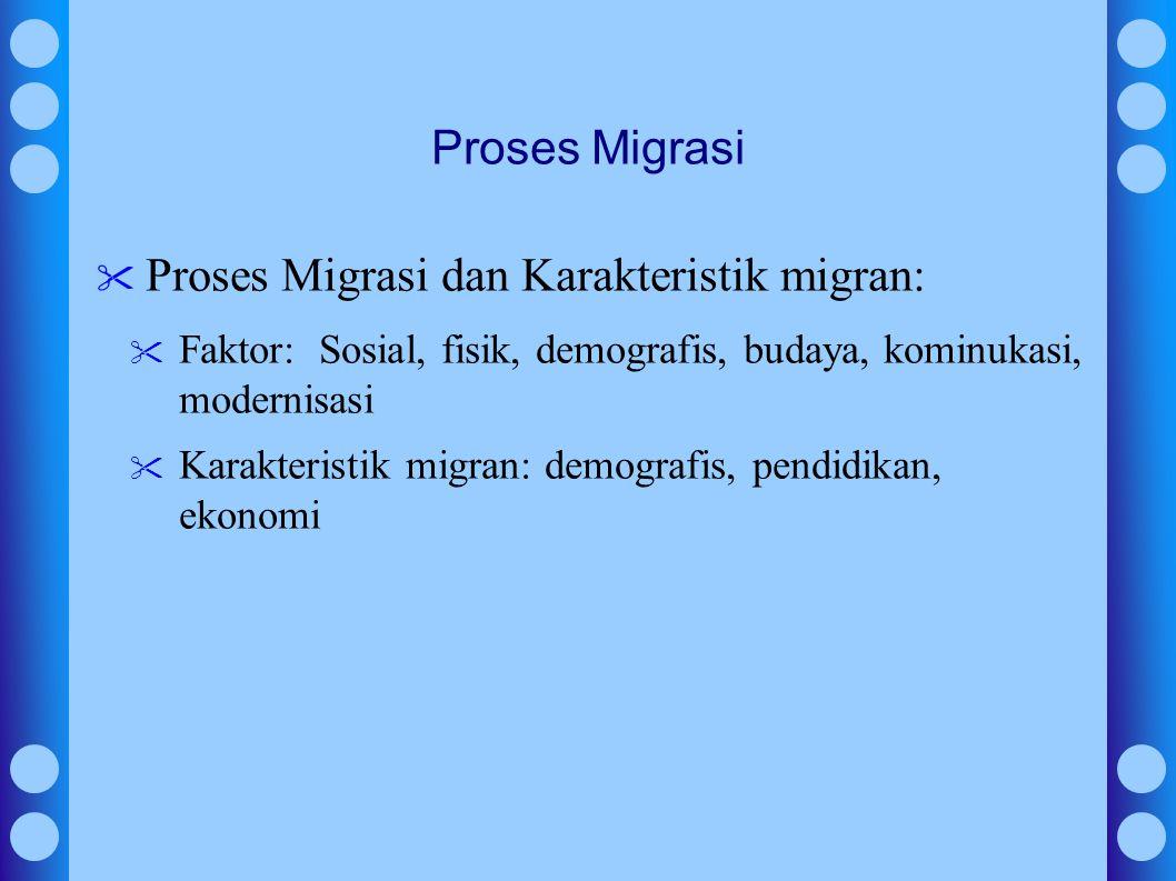 Proses Migrasi dan Karakteristik migran: