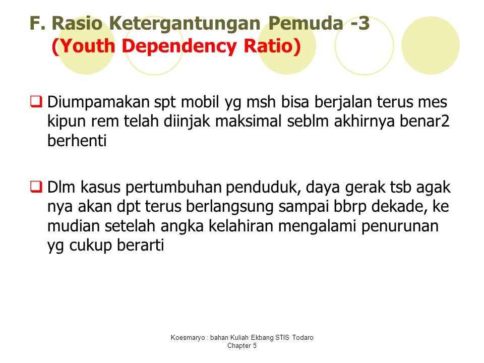 F. Rasio Ketergantungan Pemuda -3 (Youth Dependency Ratio)