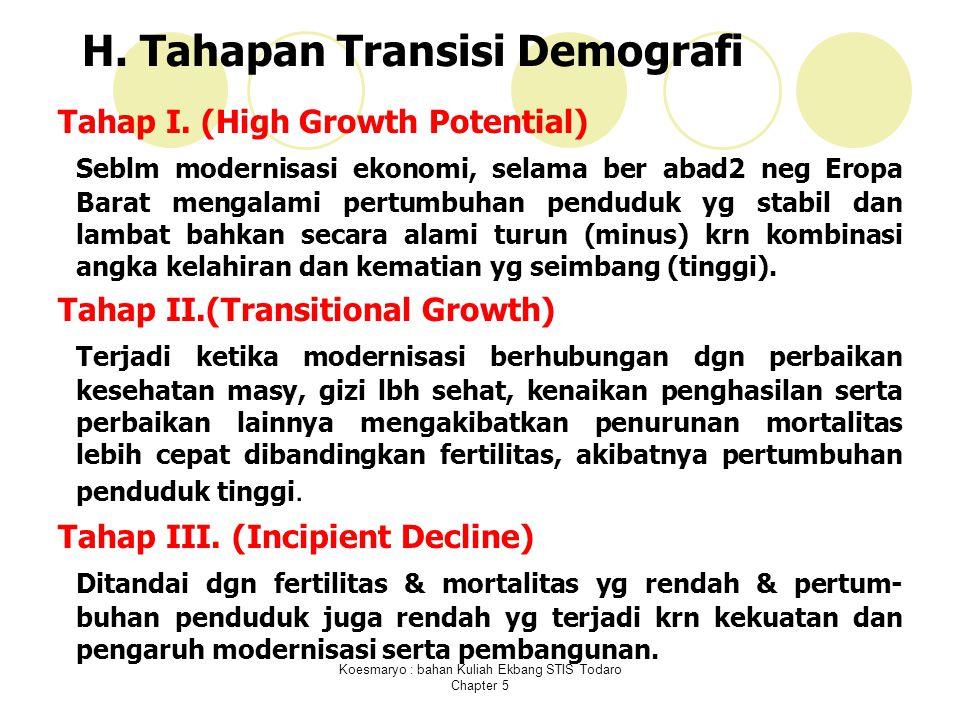 H. Tahapan Transisi Demografi