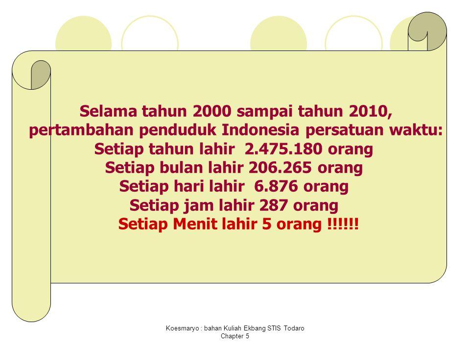 Selama tahun 2000 sampai tahun 2010,