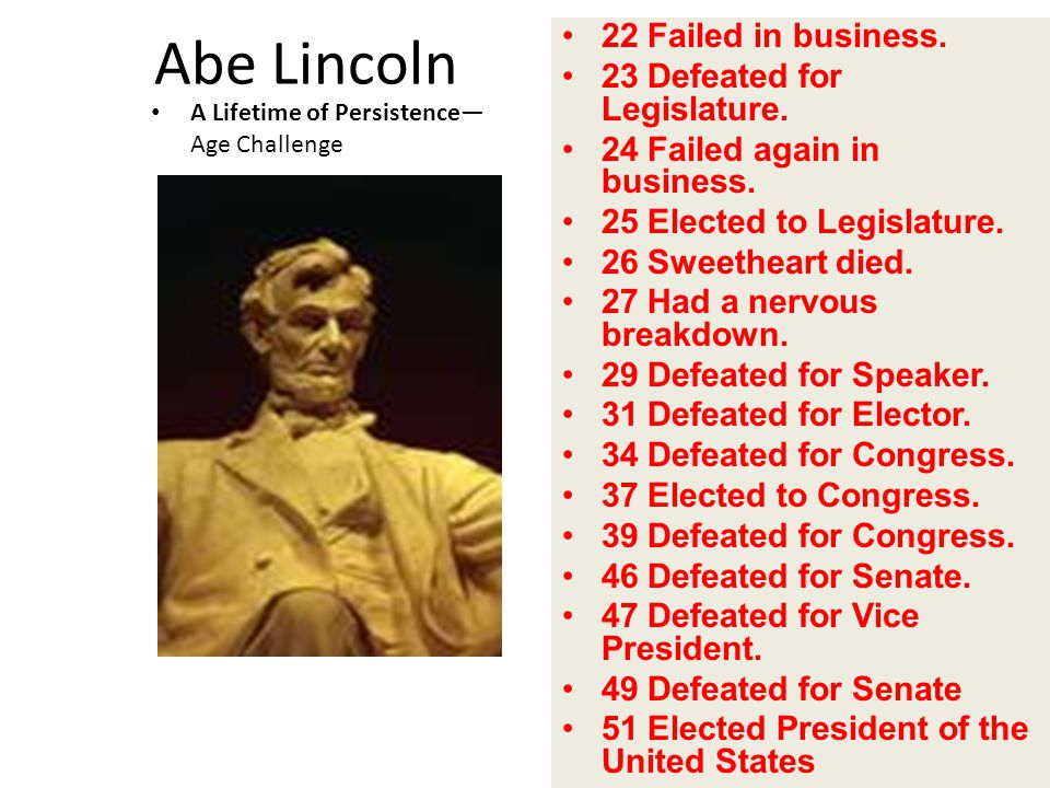 Abe Lincoln 22 Failed in business. 23 Defeated for Legislature.