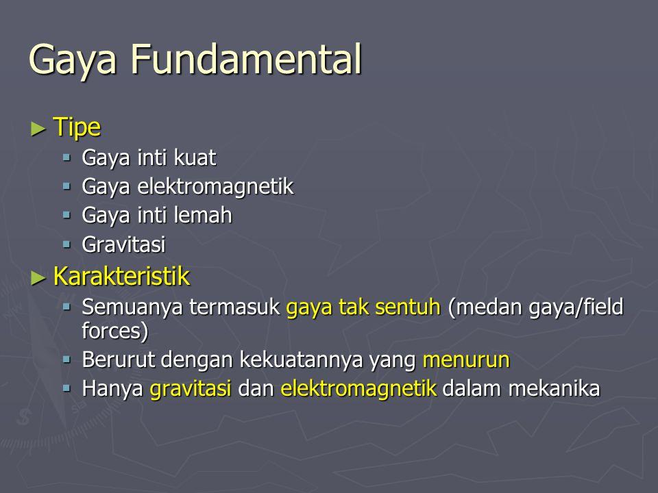 Gaya Fundamental Tipe Karakteristik Gaya inti kuat