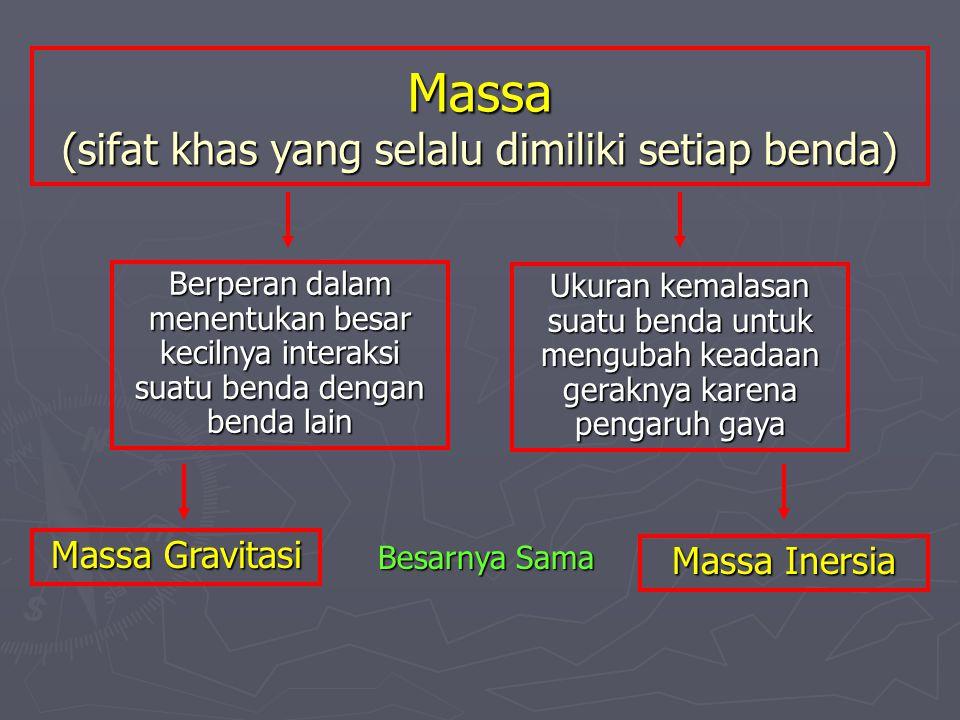 Massa (sifat khas yang selalu dimiliki setiap benda)