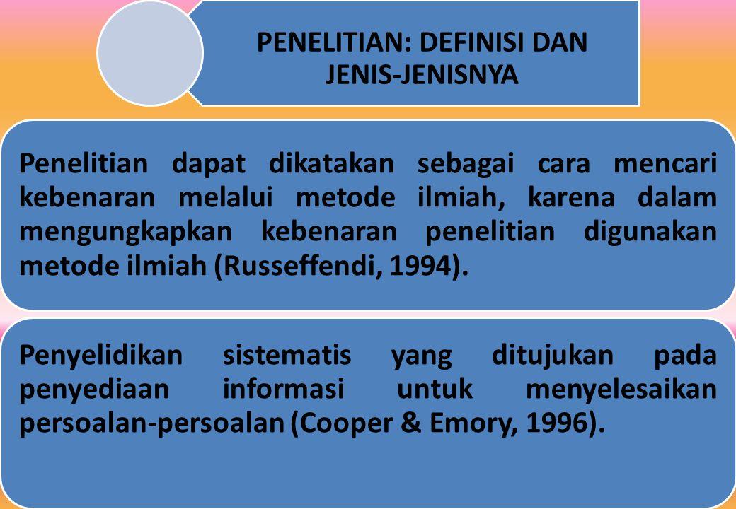 PENELITIAN: DEFINISI DAN JENIS-JENISNYA