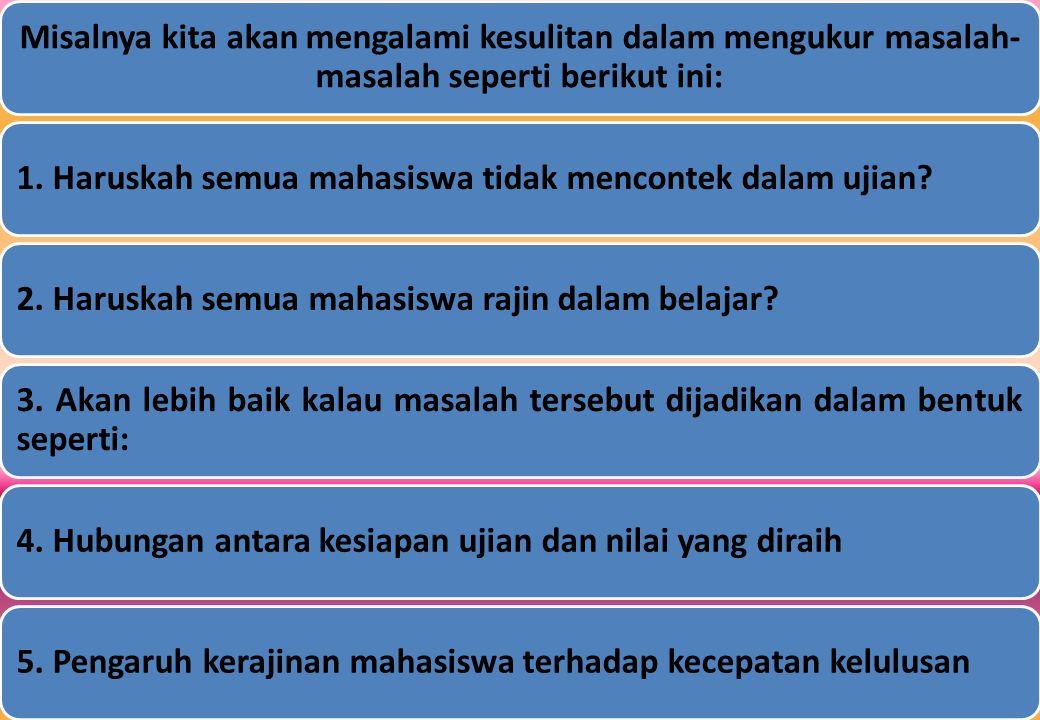 Misalnya kita akan mengalami kesulitan dalam mengukur masalah-masalah seperti berikut ini: