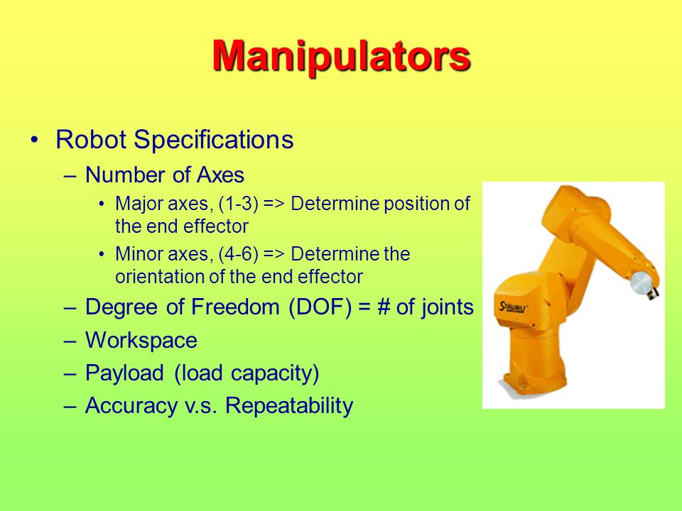 Manipulators Robot Specifications Number of Axes