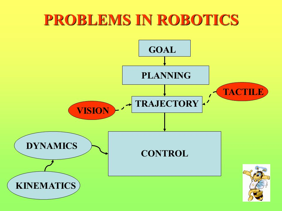 PROBLEMS IN ROBOTICS GOAL PLANNING TACTILE TRAJECTORY VISION CONTROL